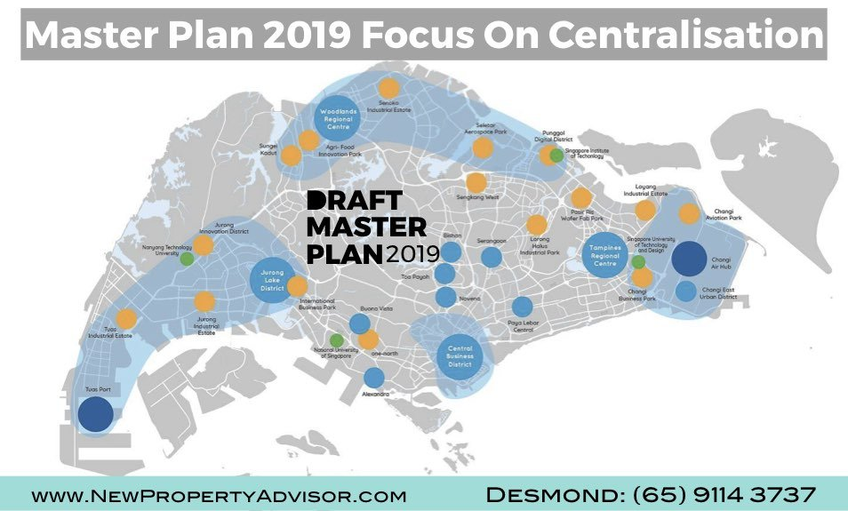 Master Plan 2019 on Centralisation