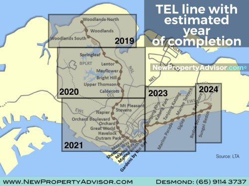 Thomson East Coast MRT Line Stages of Completion